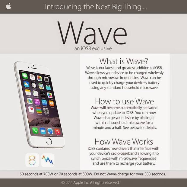iwave